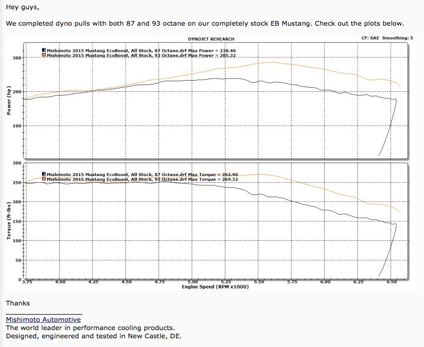 Regular vs Premium Gas? | Page 3 | Ford Mustang Ecoboost Forum